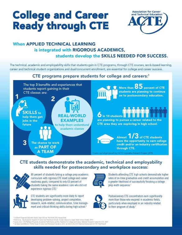 ACTE-NRCCUA College and Career Ready Infographic